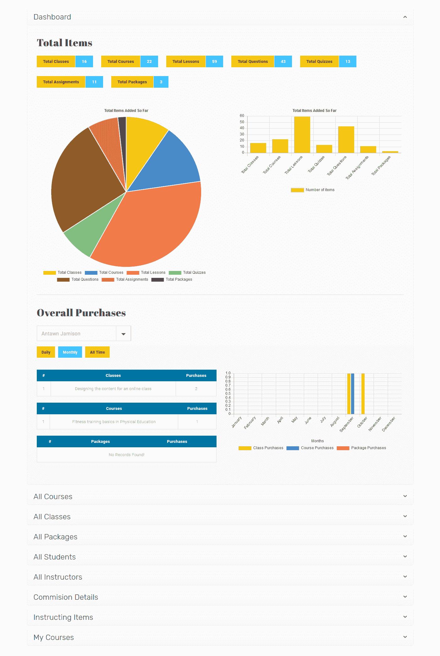 Statistics-frontend-1